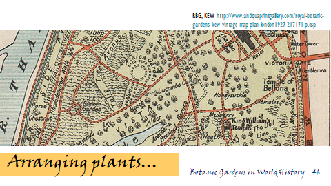 Ex Botanic Gardens in World History Talk: Plant Collections title