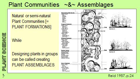 Ex Botanic Gardens planting design Talk: Plant Communities and Assemblages